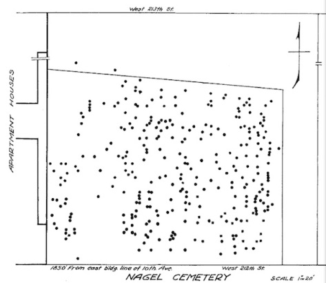 Location of graves removed from the Nagel Cemetery in 1926.